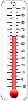 Clip Art Thermometer--7