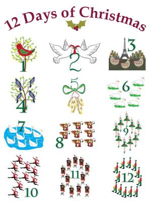 12 Days of Christmas graphic Click to download clip art.