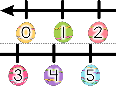 2 Fulbright Hugs: Hippity Hoppity Number Line Activities; Vertical number line clipart ...