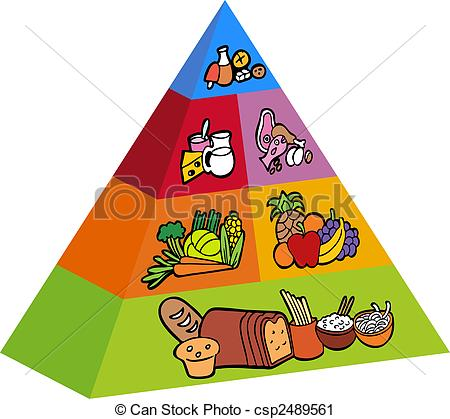 3d food pyramid items vector illustration image scalable to.