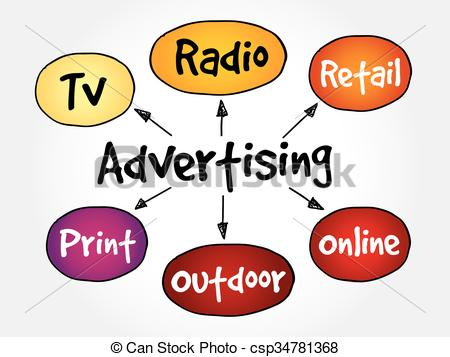 Advertising media mind map - csp34781368