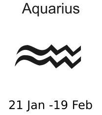aquarius-label - Aquarius Clipart