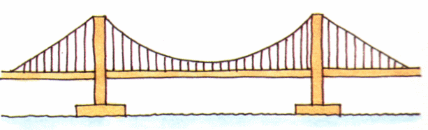 Back Gallery For Wooden Bridge Clipart