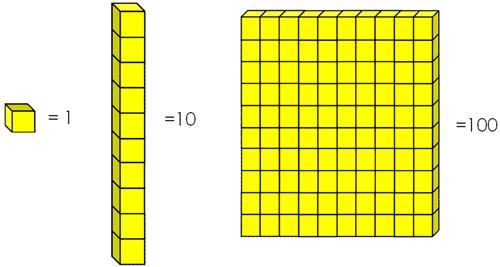 Base 10 My Math Blog