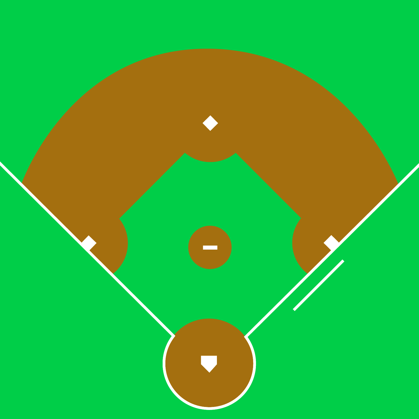 Baseball Diamond Images Baseball Diamond-Baseball Diamond Images Baseball Diamond And Bats On-10