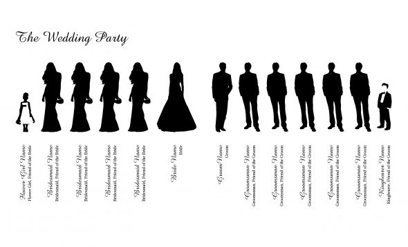 Bridal Party Silhouette .