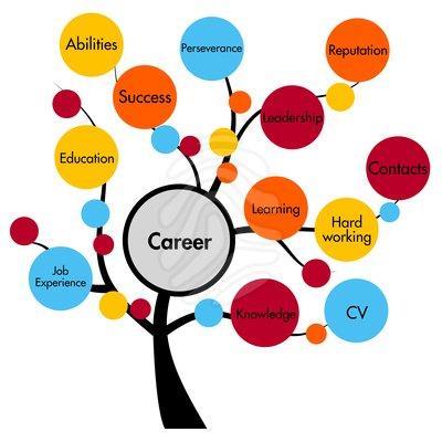 Career Clipart-career clipart-3