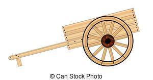 . ClipartLook.com Mormon Hand Cart - A typical Mormon wooden empty hand cart
