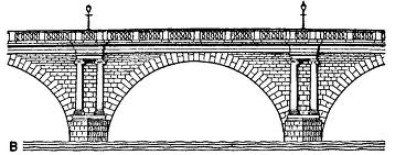 Clip art bridges - ClipartFox