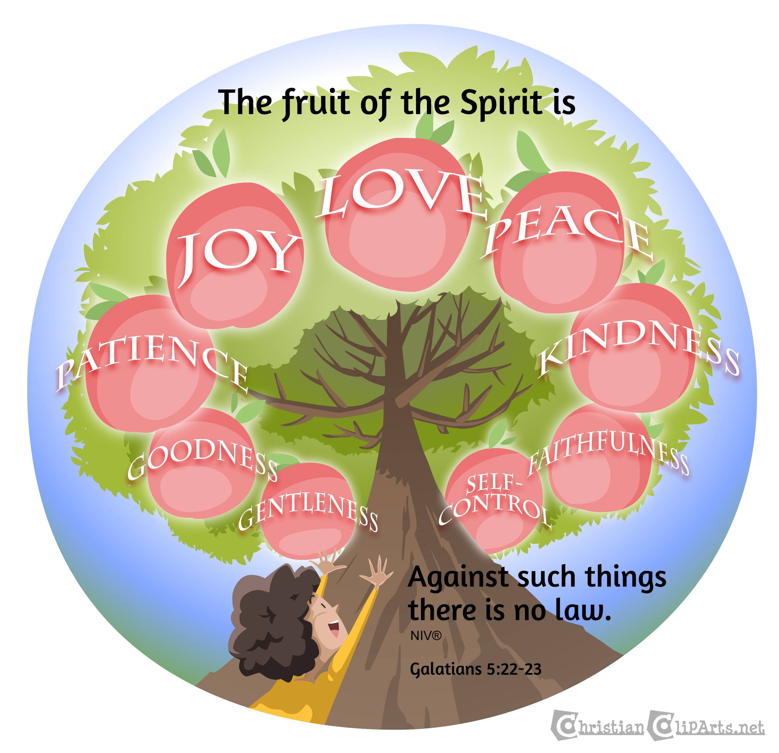 Clip Art Christian Fruit of the Spirit