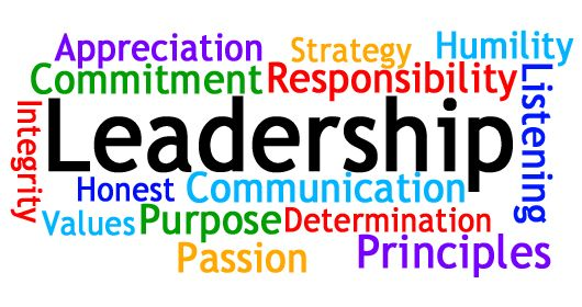 Clip Art Inspiration Leadership Leadersh-Clip Art Inspiration Leadership Leadership Abilities Doors Rijk-7