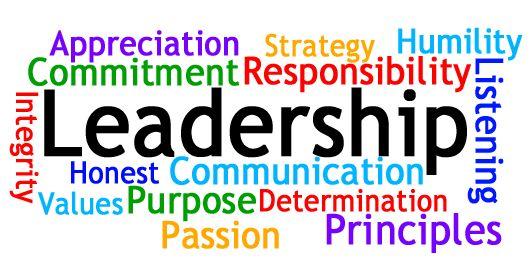 Clip Art Inspiration Leadership Leadership Abilities Doors Rijk