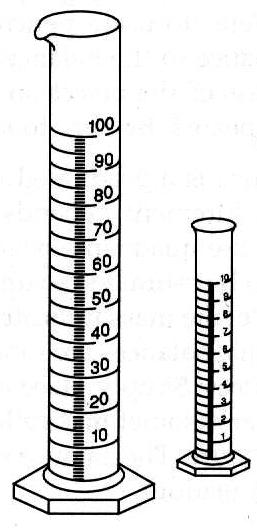 Graduated Cylinder Clip Art
