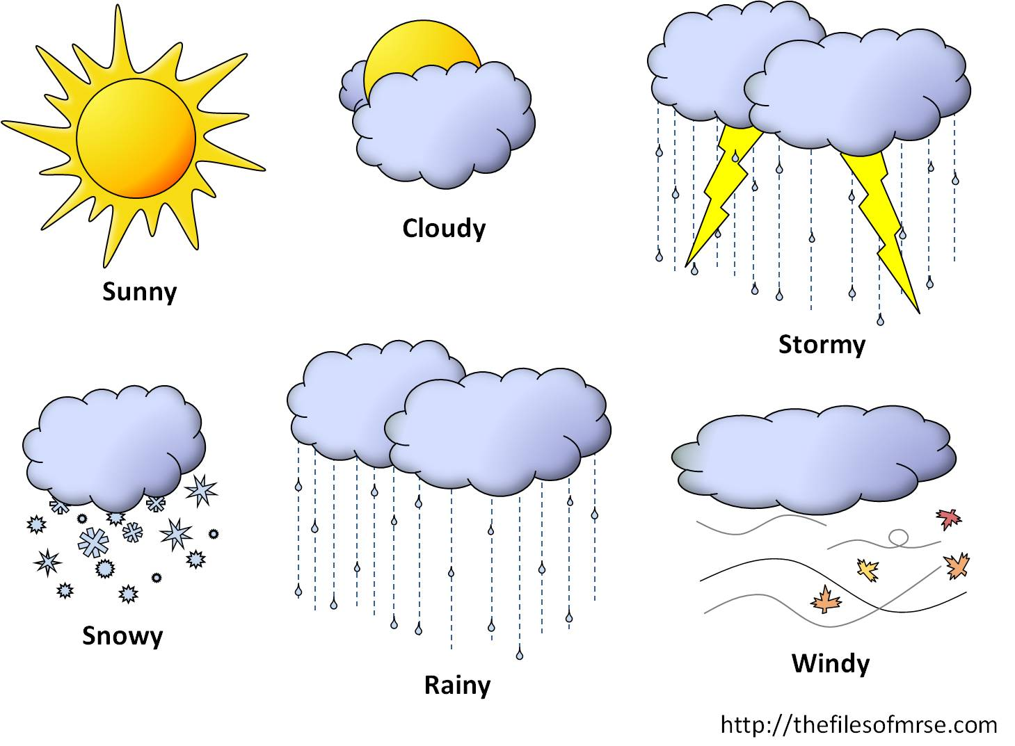 Clipart Weather -. 0fe63788389f2d662c5f0-Clipart Weather -. 0fe63788389f2d662c5f0d41146df1 .-1