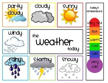 Clipart Weather --Clipart Weather --3