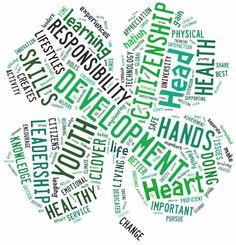 Clover Word Cloud | 4-H Clip .