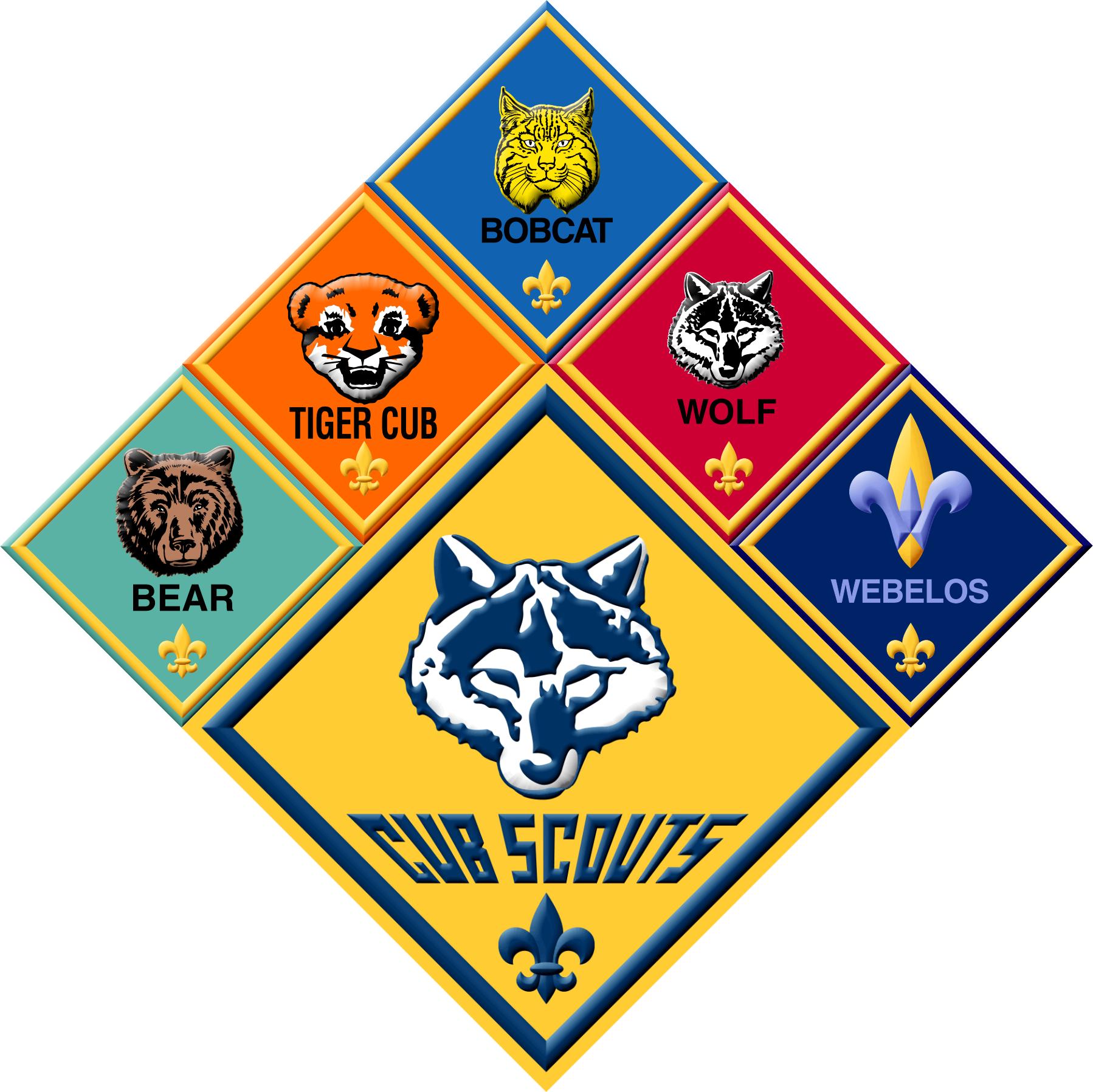 Clovis Pack 59 Cub Scouts Cub Scout Corner