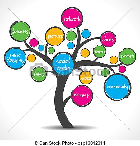 ... Colorful Social Media Tree - Social -... colorful social media tree - social media tree stock vector colorful social media tree Clipartby ...-1