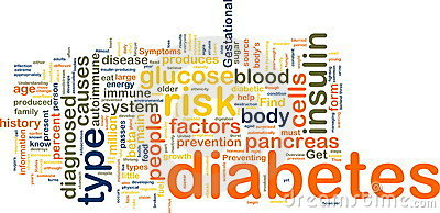 Diabetes Stock Illustrations U2013 1,962-Diabetes Stock Illustrations u2013 1,962 Diabetes Stock Illustrations, Vectors u0026amp; Clipart - Dreamstime-16