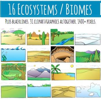 ... Ecosystem Clipart ...