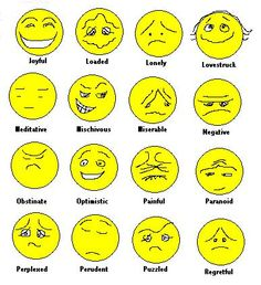 emotions clip art | blog , which I hope you will find interesting and/or