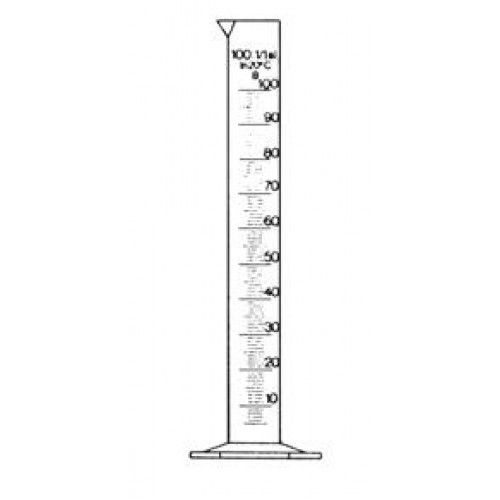 Empty Graduated Cylinder Measuring Cylinders Glass