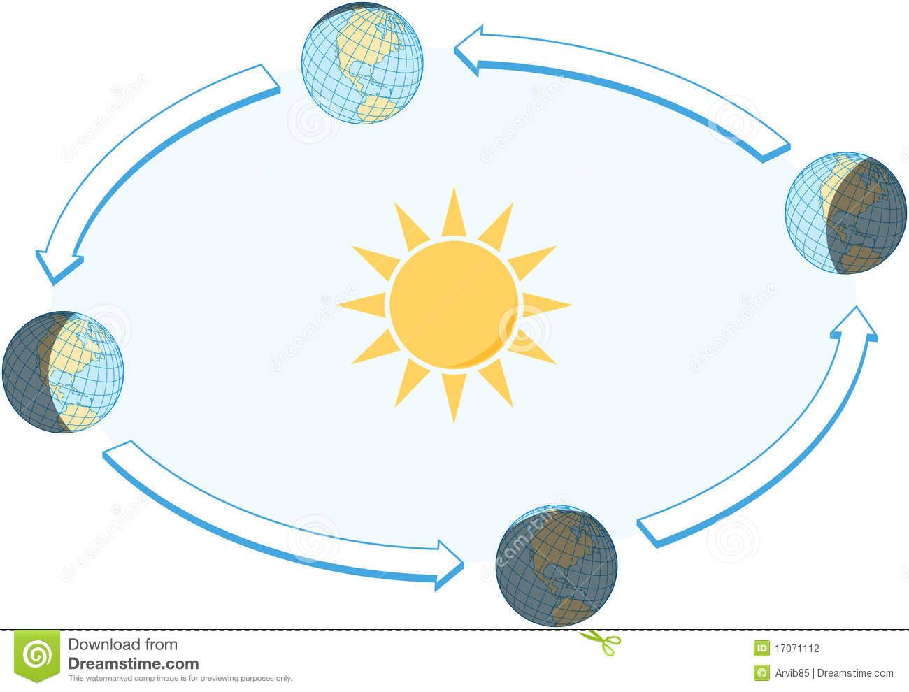 Equinox And Solstice-Equinox and Solstice-7