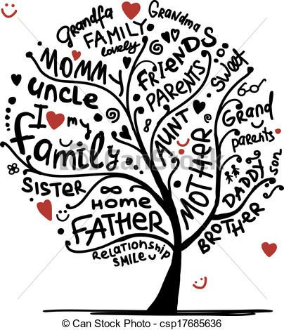 family tree clipart. Vector - Family tree sketch .