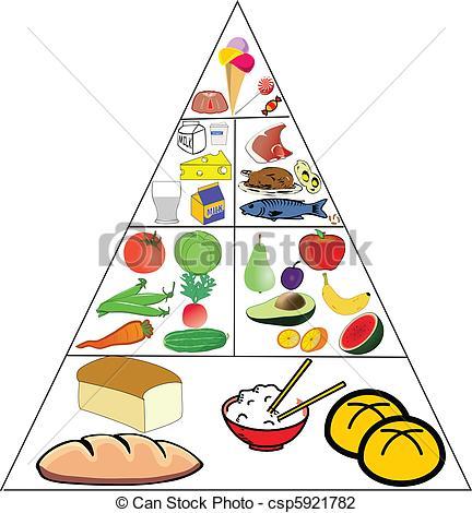 Food Pyramid Clip Art-Food Pyramid Clip Art-14