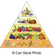 Food Pyramid Clipartby cteconsulting2/69; food pyramid - illustration of food pyramid isolated