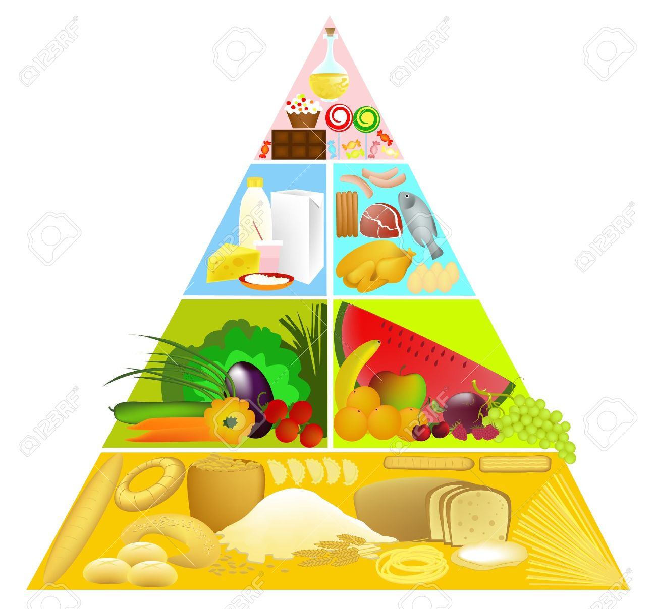 food pyramid: Food Pyramid Illustration-food pyramid: Food Pyramid Illustration-4