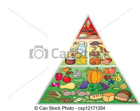 Food pyramid Stock Illustrationsby ...