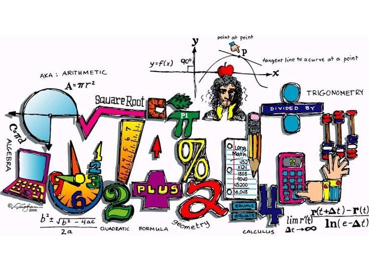 Free Math Clip Art For Teachers Clipart Download