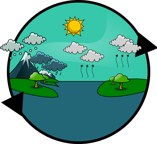 Free Water Cycle Clip Art - Water Cycle Clip Art