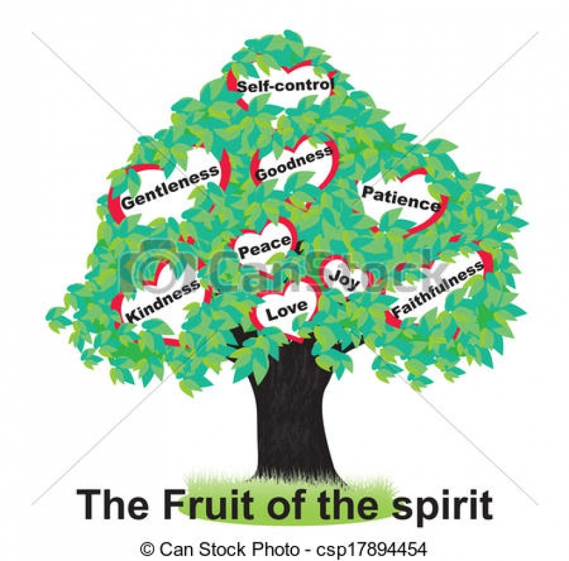 Fruit of the Spirit Clip Art Borders