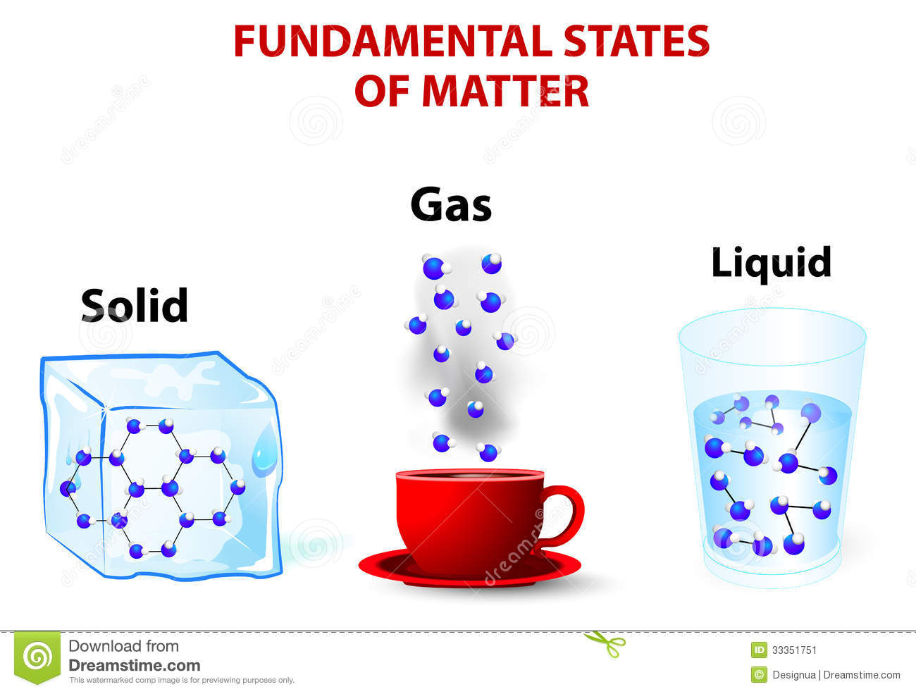 fundamental states of matter .