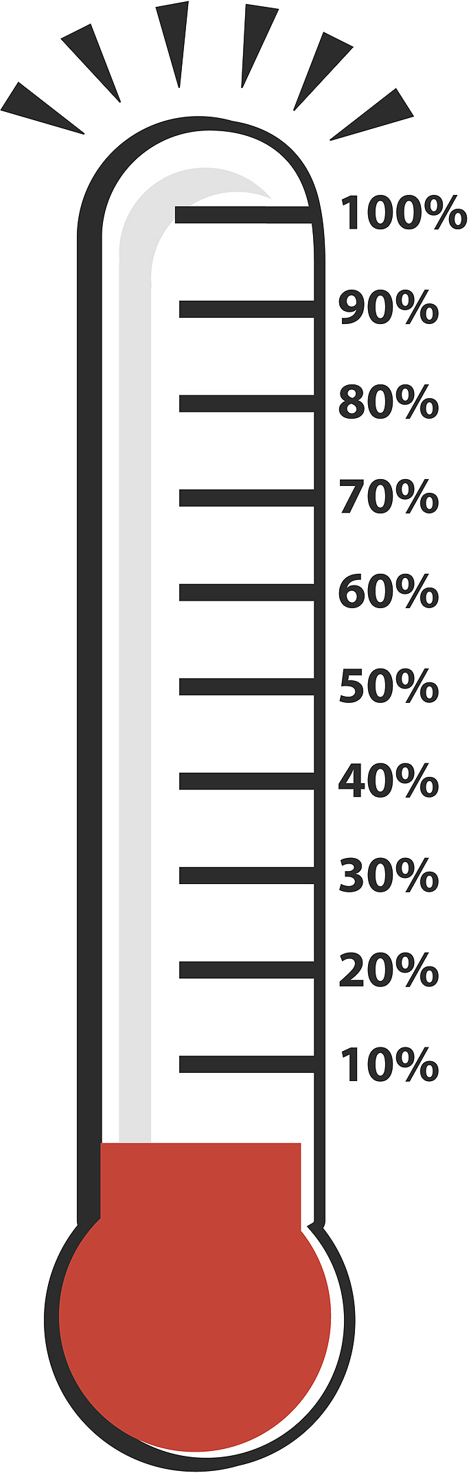 Fundraising Goal Thermometer Clipart ...