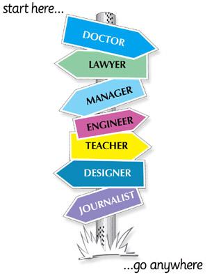 Georgia Highlands College Advising Career