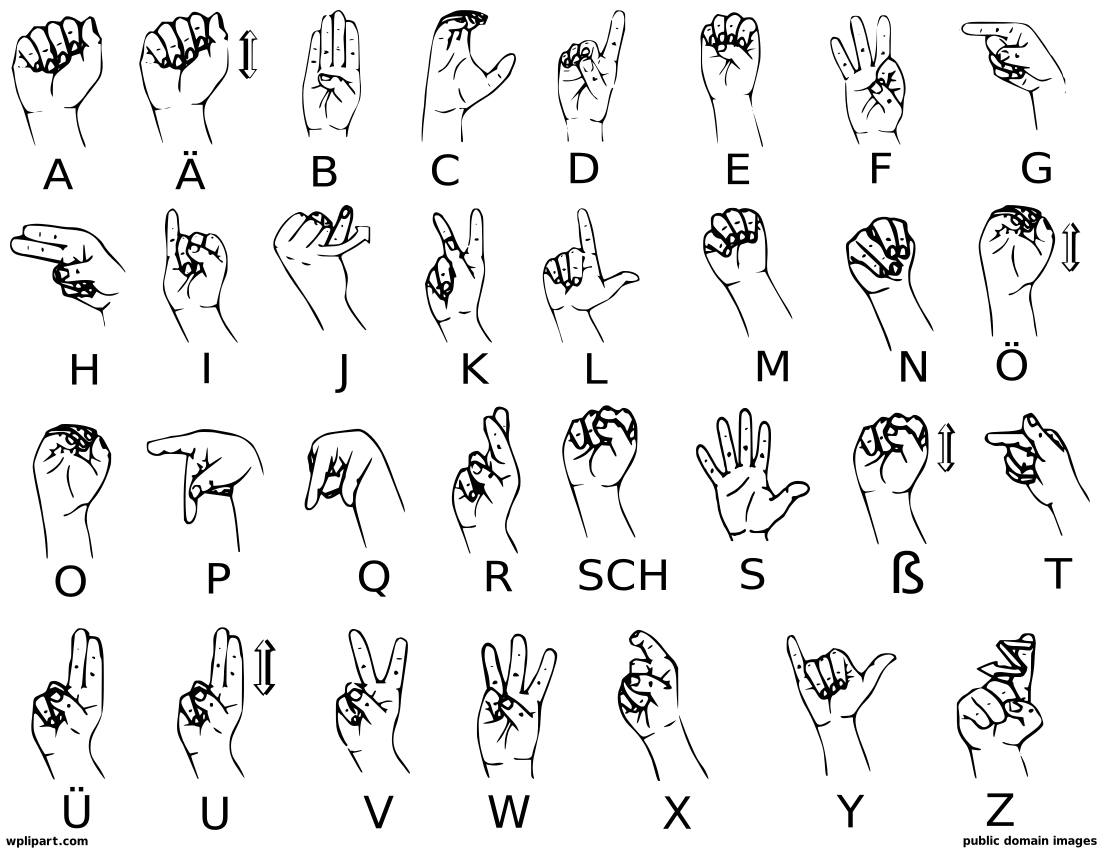 German Sign Language Alphabet - Sign Language Clipart