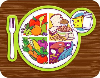 Healthy Food Plate Clip Art