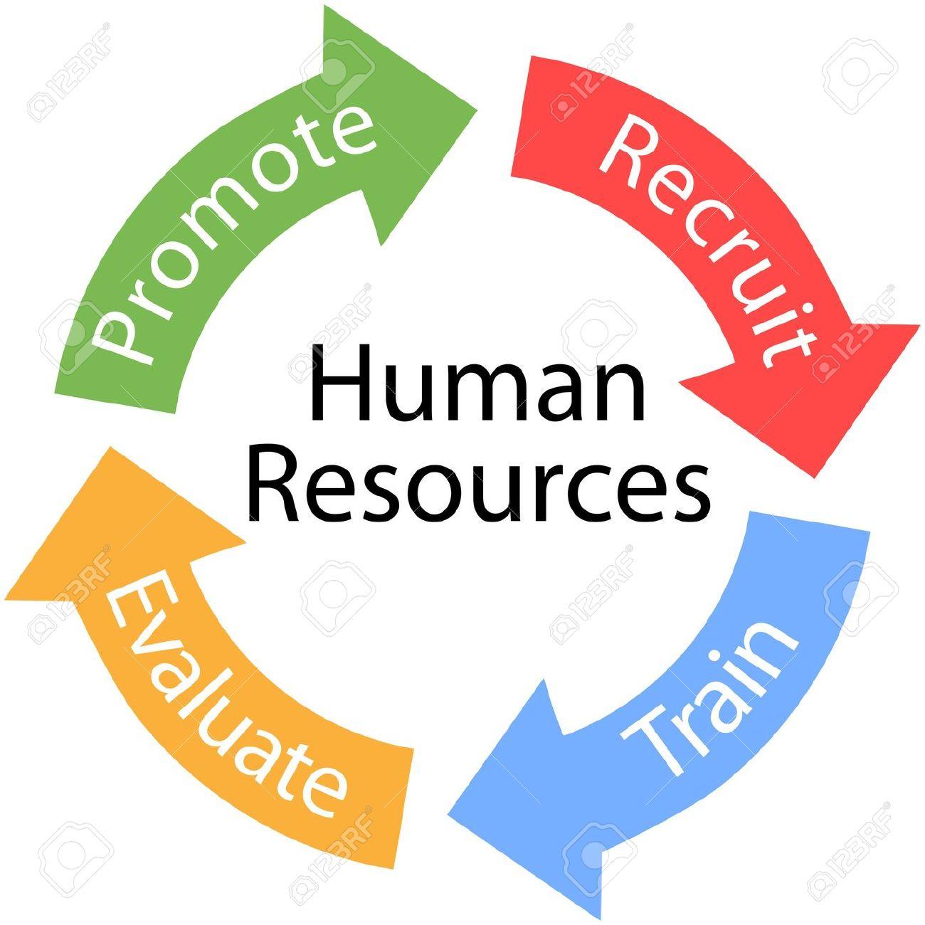human resources clip art
