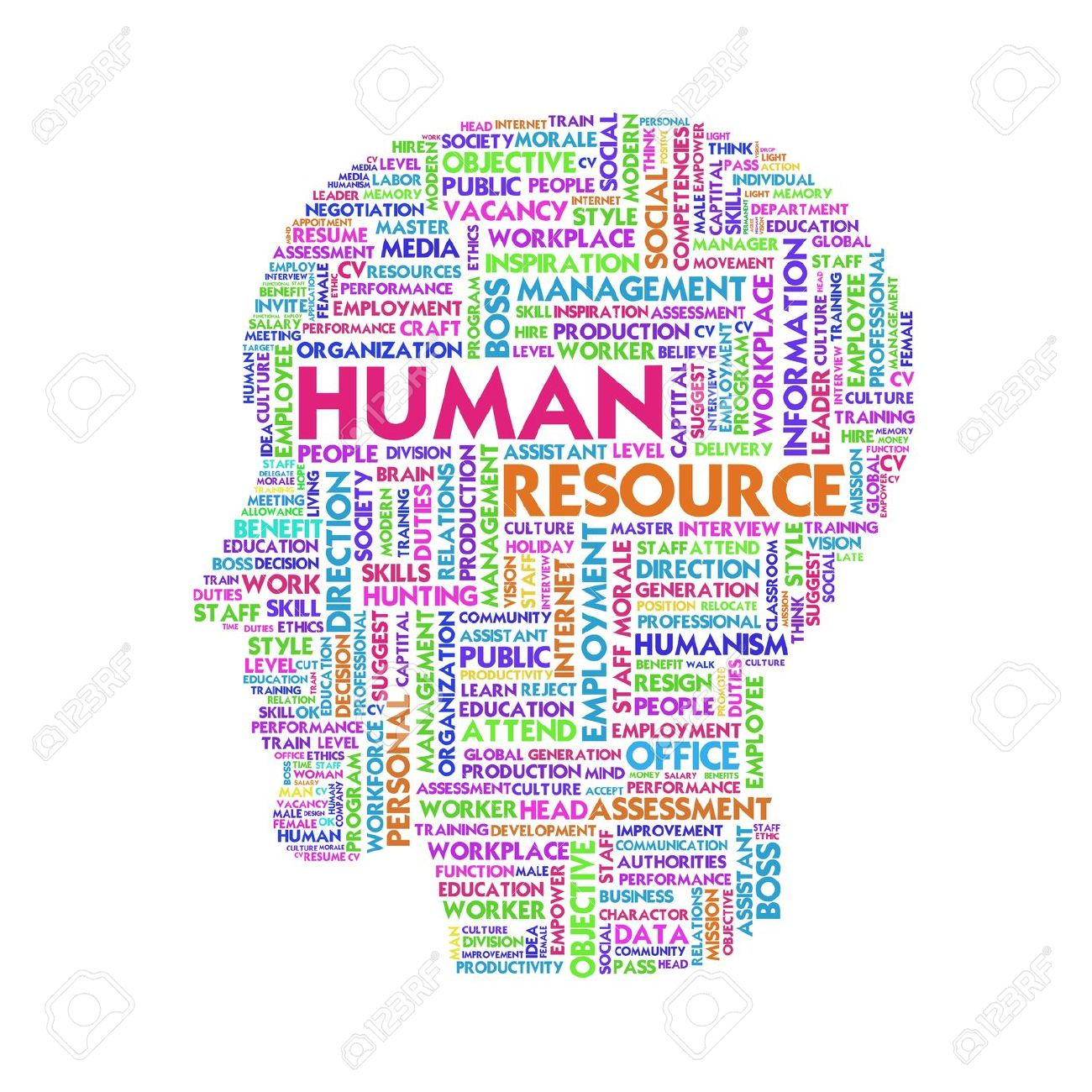 Human Resources: Human Resources Clipart & Look At Clip Art Images