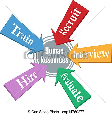 ... Human Resources employee hiring people - HR arrows point to.