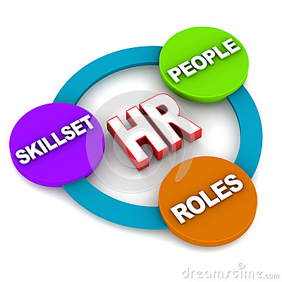Human Resources Or Hr Concept People Skills And Roles On White