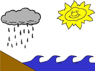 Hydrologic Cycle Diagram. Technology In -Hydrologic cycle diagram. Technology In The Classroom .-5