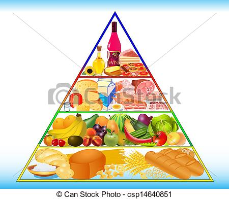 illustration of healthy food pyramid from.