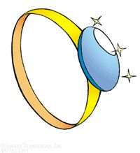 Jewelry Clip Art...Ring