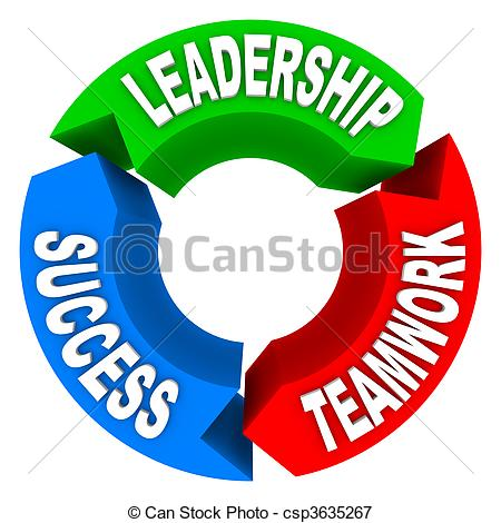 ... Leadership Teamwork Success - Circular Arrows - Twords.