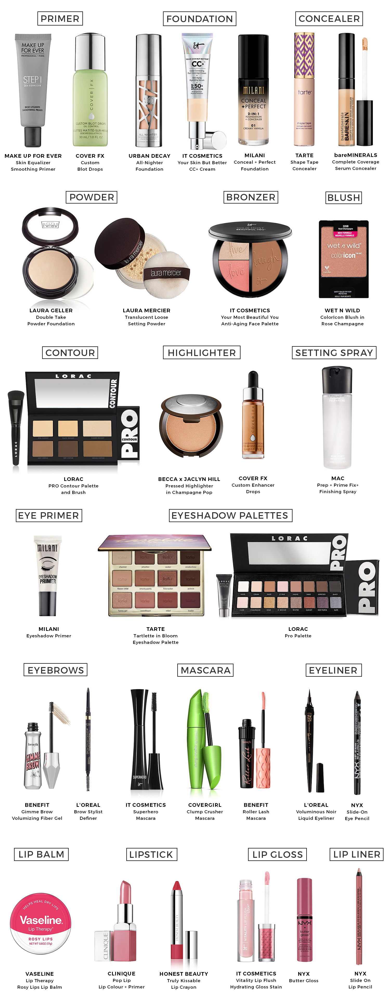 Ride or Die Makeup Kit - Makeup Kit Products Clipart