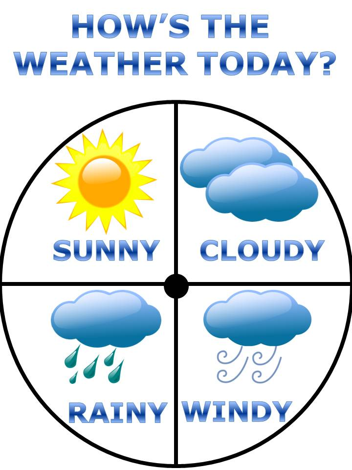 March Weather Clipart - Weather Clip Art